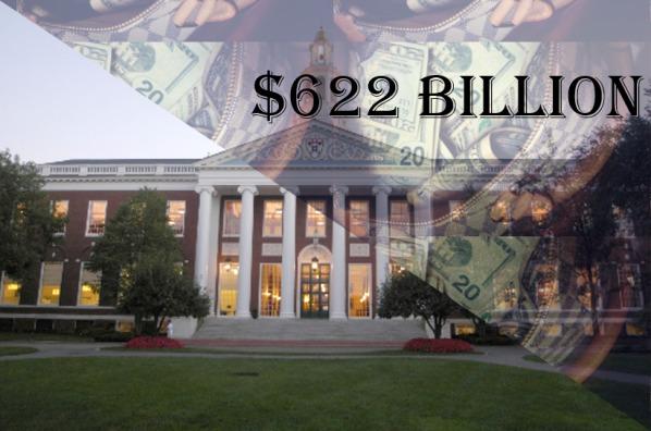 la universidad mas rica del mundo
